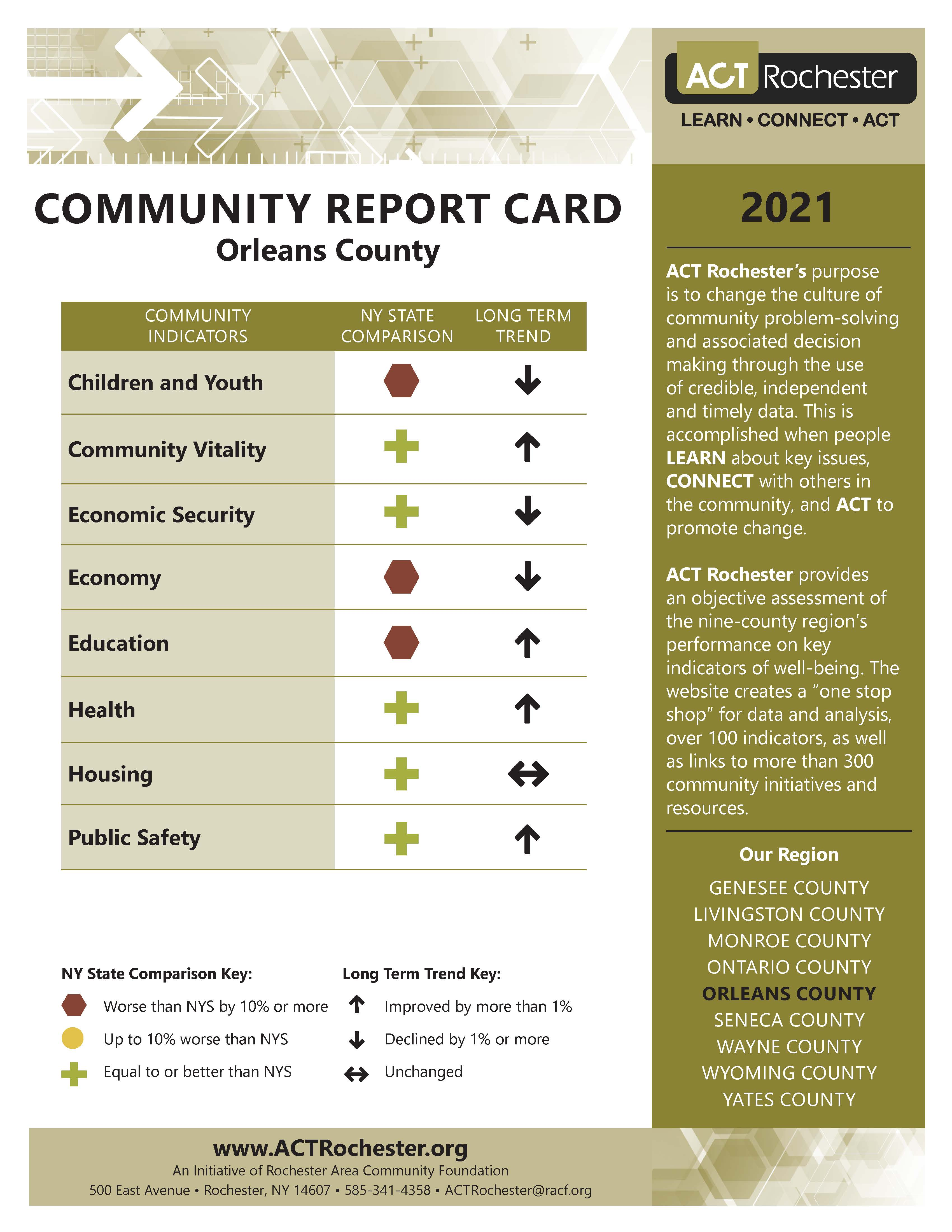 2021 Orleans County Report Card.jpg